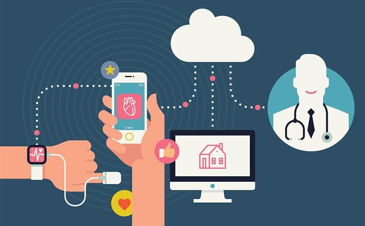 Ứng dụng của IoT trong chăm sóc sức khỏe