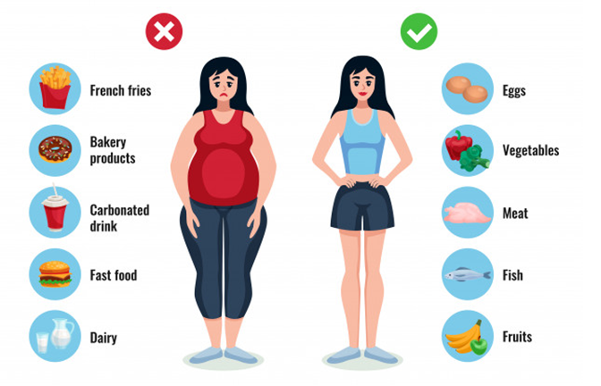 Giảm cân hiệu quả nhờ chế độ ăn uống